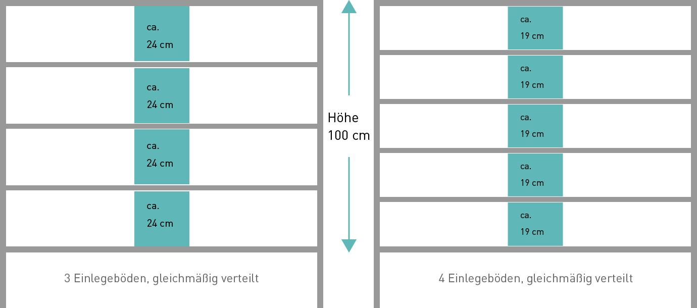 Zeichnung Verteilung Einlegeböden Standvitrinen Glas
